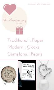 traditional anniversary gifts traditional anniversary gifts by year a practical wedding