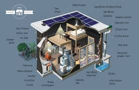 off the grid floor plans open building institute modular off grid housing recoil offgrid