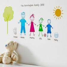 personalised stick family wall sticker portrait by kidscapes
