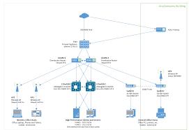 network diagram vlan diagram gallery wiring diagram