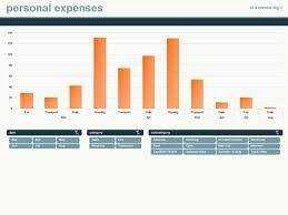 Tax Template For Expenses by Personal Expenses Calculator Office Templates