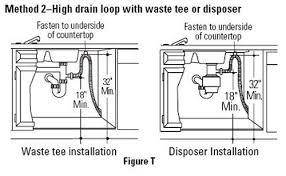 Kitchen Sink Air Gap Kitchen Design - Kitchen sink air gap