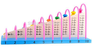 pre frame 1 1 calculation yang multiplication tables 3 to