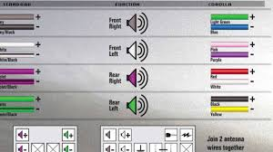 toyota car audio speaker colour code ycf electronics youtube
