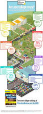 Clemson Campus Map 82 Best Beautiful Campuses Images On Pinterest College Life