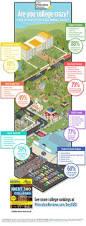 Weber State University Campus Map by 100 Clemson Campus Map Clemson Housing Floorplans U0026