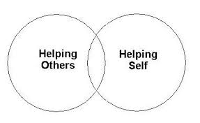 Image depicting two overlapping circles  labeled Helping Others and Helping Self  Community Tool Box   The University of Kansas