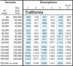 tax rate table 2017 top california state income tax tables f80 in amazing home