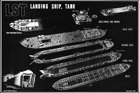 Ship Designer by Landing Ship Tank Wikipedia