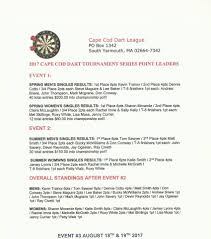 cape cod dart tournament series