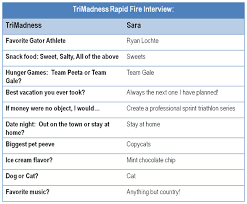 ten questions trimadness