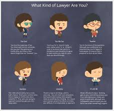 lexisnexis firm manager top 10 businesses of law infographics in 2015 business of law blog