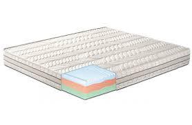 showroom materasso opinioni materasso vendita materassi offerte materasso kit orto jpg