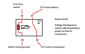 relay wiring diagram for driving lights efcaviation com