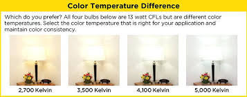 light bulb kelvin scale what are kelvins in lighting mobcart co