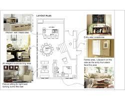 modern home design kitchen floor plan layouts plans project