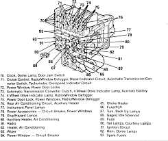 2000 ford f250 fuse box diagram for 1ftnw21s4yec30820 f u2022 sewacar co