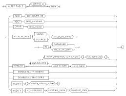 db2 alter table add column sql commands