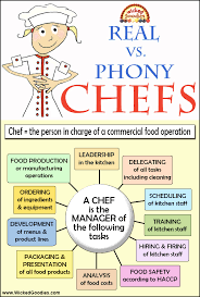 definition of the word chef wicked goodies