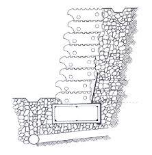 vespaio ghiaia consigli di posa muretti a secco cementubicasa