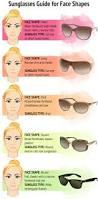best 25 face shape chart ideas on pinterest face shapes face