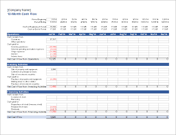 tabular analysis template for statement of cash flows presentation