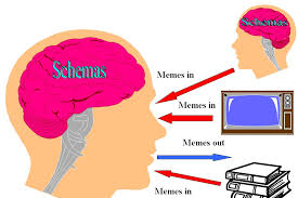 Memes S - schemas memes keith e rice s integrated sociopsychology blog pages