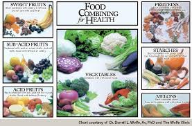 the benefits of food combining and how it helps us achieve a