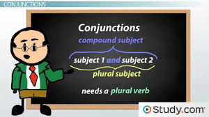 Resume Verbs For Teachers Verb Tense U0026 Subject Verb Agreement Video U0026 Lesson Transcript