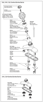 Valley Single Handle Kitchen Faucet Parts Diagram Colourburst - Kitchen sink faucet parts diagram