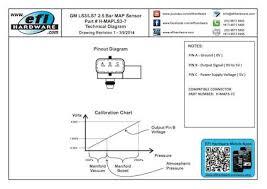 ls3 ls7 2 5 bar map sensor