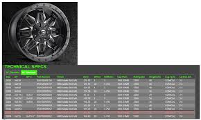 nissan titan wheel bolt pattern rim and tire advise nissan titan xd forum