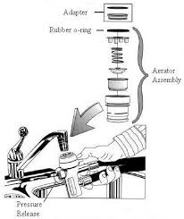 Parts Of A Faucet Aerator How To Assemble A Portable Dishwasher Aerator Kitchenaid Product