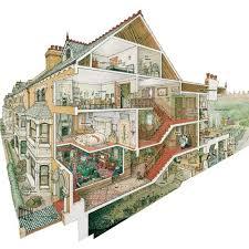 180 Best Architecture Plans Images On Pinterest Architecture Building Plans Townhouses