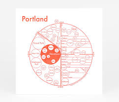 Portland Food Carts Map by Archie U0027s Press Circle Map Of Portland At Buyolympia Com