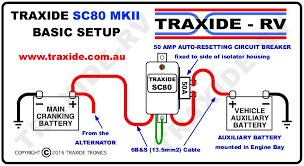 sc80 traxide rv traxide rv