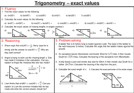 trigonometric sin cosine u0026 tan graph inc drawing sketching