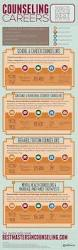 Pinterest Careers 199 Best Infographics Career Images On Pinterest Career