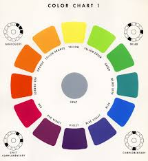 vintage color wheels u0026 charts cathe holden u0027s inspired barn