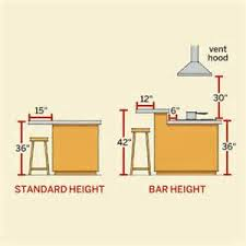 what is counter height table breakfast bar countertop height bar top overhang dimensions bing