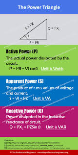 the 25 best basic electrical engineering ideas on pinterest