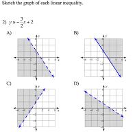 graphing linear inequalities quiz quizizz