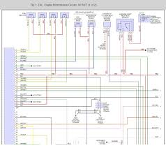 No Pulse To Fuel Injectors Engine Mechanical Problem 2000