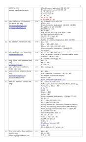 index of k