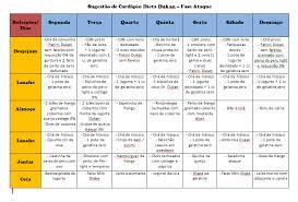 alimenti dukan dieta dukan prohibida en francia dieta dukan principios básicos
