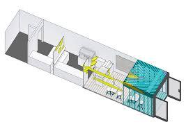 bubble tea shop interior design inside cargo container home long narrow container shop interior design layout