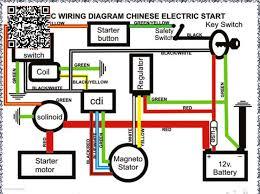 50cc 70cc 110cc 125cc atv quad electric full set parts wire cdi