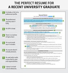 Resume Builder For Internships Expert Tips To Build An Eye Catching Resume To Score Your Dream