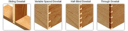 Wood Joints Using A Router by Dovetail Router Bits Profiles Leigh Keller Etc Dovetail Bits