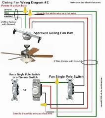 ceiling fan wiring diagram 2 electrical pinterest ceiling